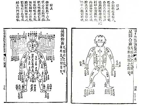 Delayed Death Touch: Instructions to the Coroner of China Reveal Knowledge of Vital Points