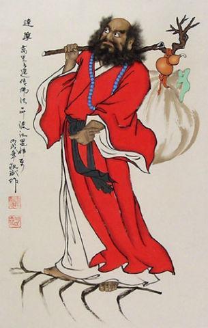 The Origins of Shaolin Kung Fu