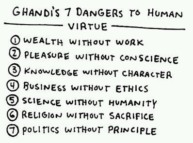 Ghandi's 7 Dangers to Human Virtue