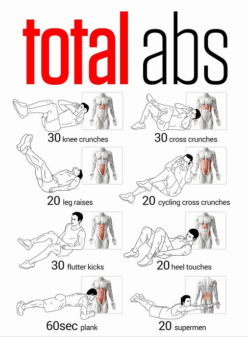 Awesome Ab Workout